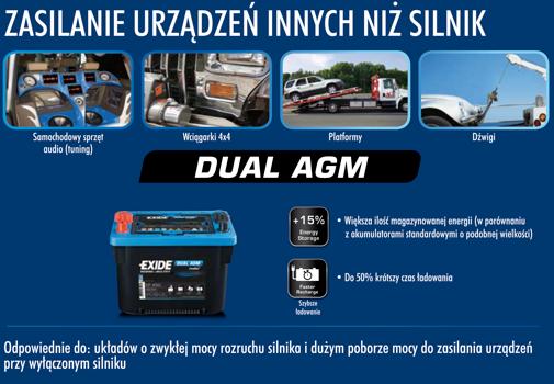 Akumulatory Exide Marine & Multifit Dual AGM mogą zasilać urządzenia inne niż silnik