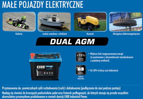 Akumulatory Exide Marine & Multifit Dual AGM mogą zasilać małe pojazdy elektryczne